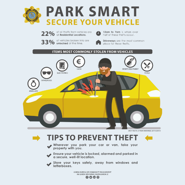 Tips to prevent car theft